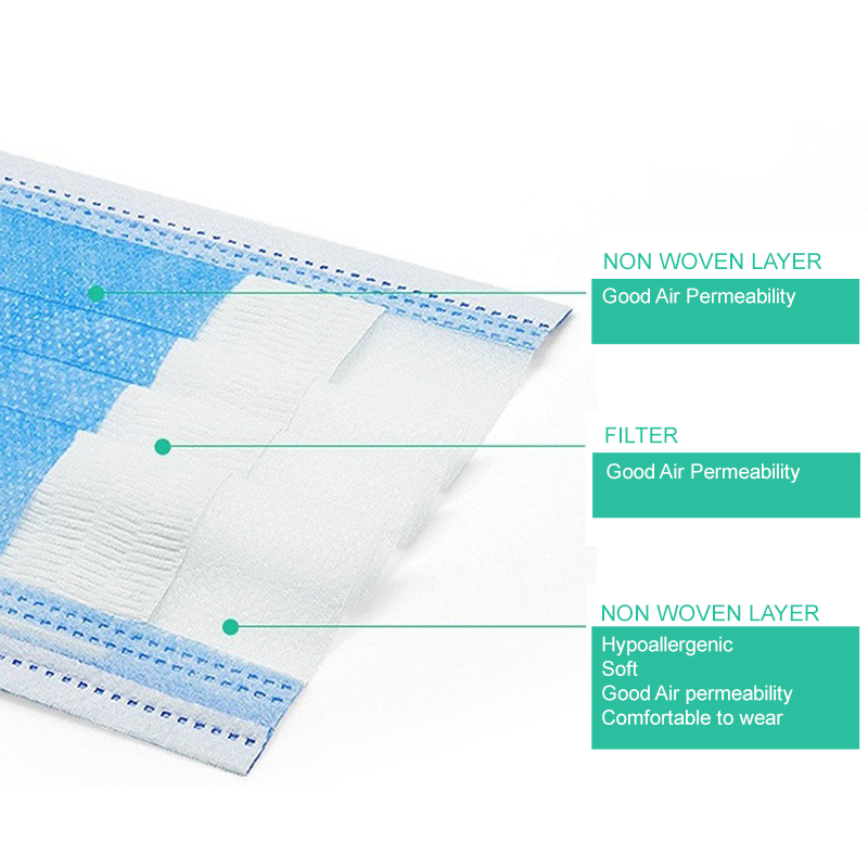 DISPOSABLE MEDICAL FACE MASK TYPE II 3 PLY WITH PROTECTIVE FILTER   PLF. 20 APPROVED BY NATIONAL ORGANIZATION OF MEDICINES